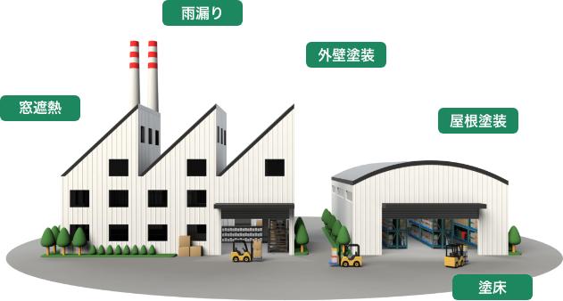 工場・倉庫の塗装/修繕のポイント